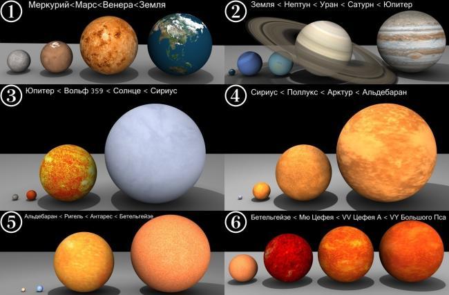 Сравнение размеров и величин звезд и планет, Земли и Солнца, Земли и Марса, Сириуса и Солнца